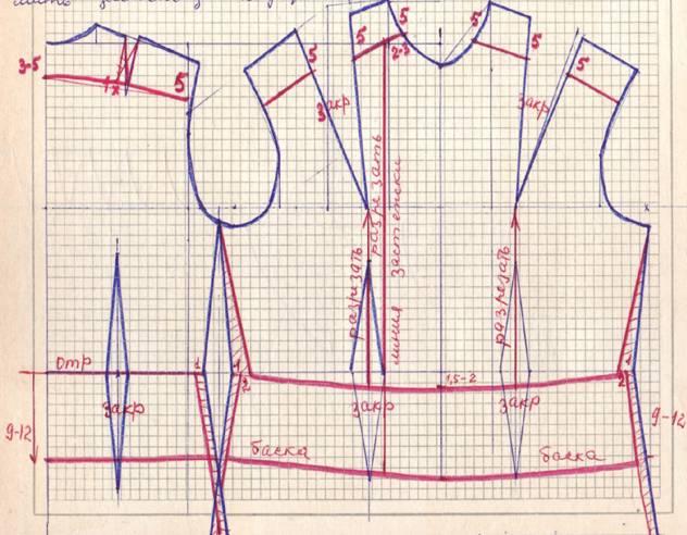 Нарядные детские платья прокат пошив продажа