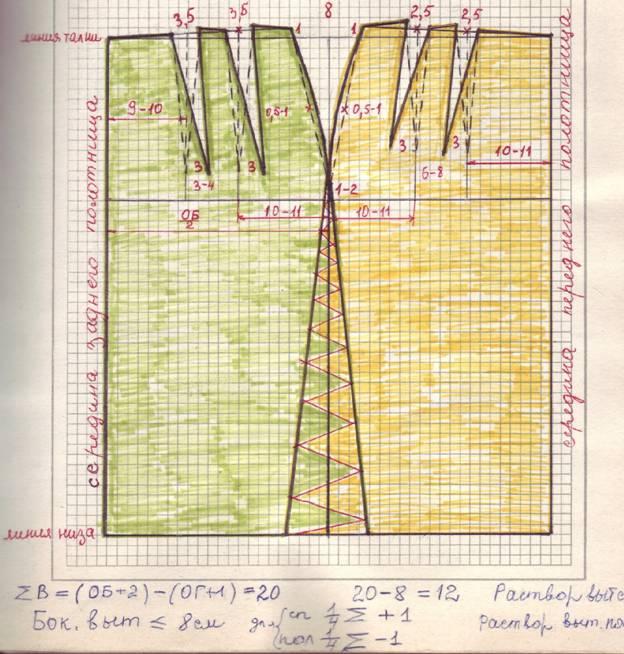 чертеж юбки с большой разностью между объемом бедер и окружностью талии