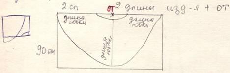 рисунок Юбка клеш- полусолнце