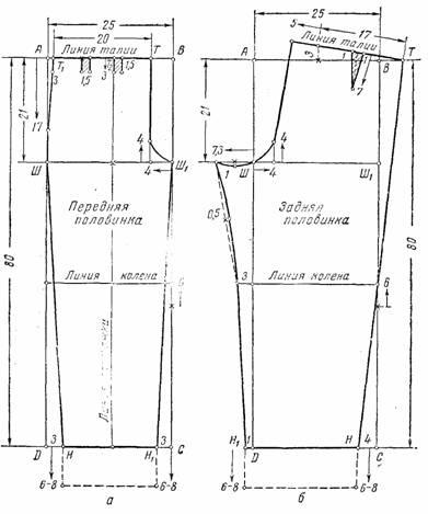 Построение выкройки брюк для