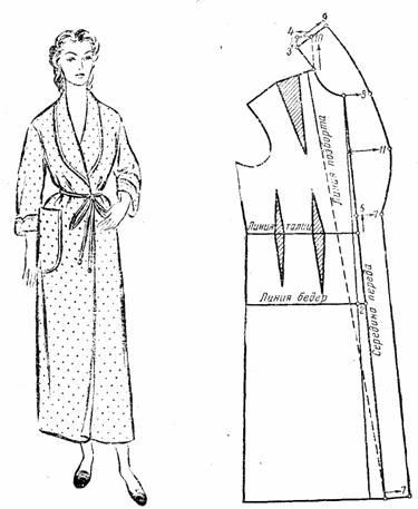 Выкройка халата: шьем уютный и