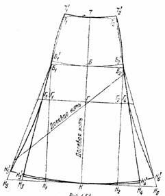 Конструкция юбка годе