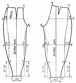 Сшить брюки женские выкройки 37