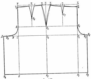 Конструкция юбок и брюк