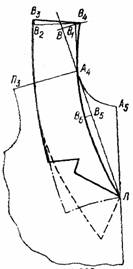 чертеж выкройки стояче-отложного воротника