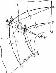чертеж фантазийного воротника, далеко отстоящего от шеи и присобранный посередине переда
