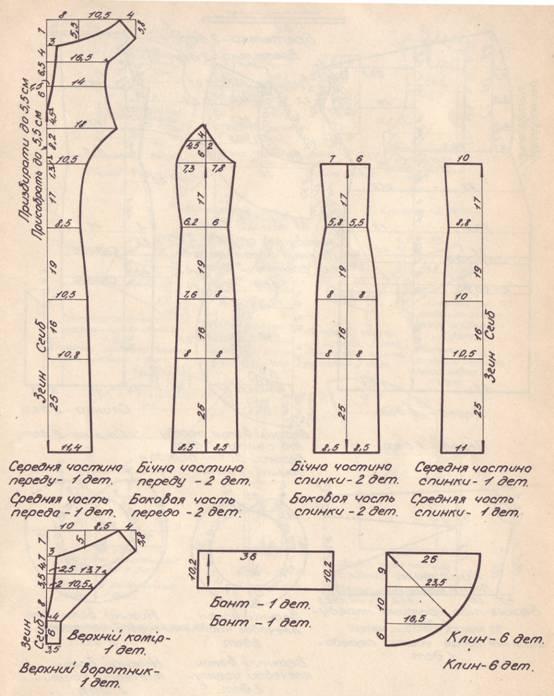 чертеж выкройки платья с клиньями