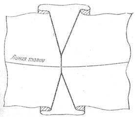 вытачка на линии талии