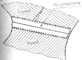 разутюжка плечевого шва