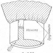 обработка низа рукава с манжетой