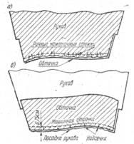 обработка низа длинного рукава
