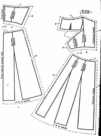 платья во владивостоке на выпускной