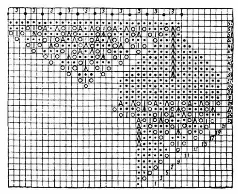 Вязание крючком жираф со схемой 3