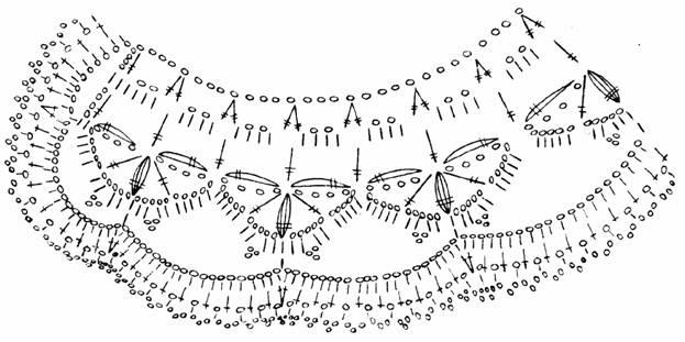 схема вязания воротника крючком
