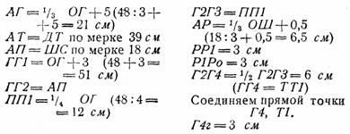 Украинская форма лифа