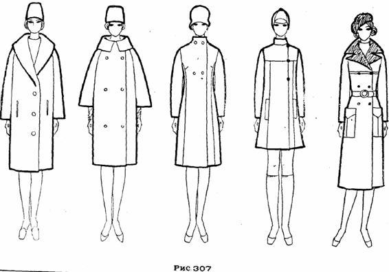 Виды Женской Верхней Одежды Доставка