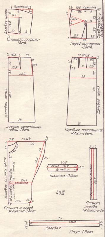 Выкройки сарафанов 54 размер
