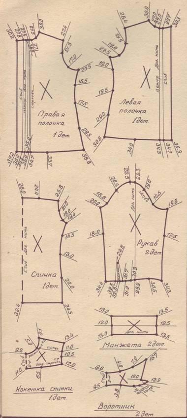 Как Построить Выкройку Блузки