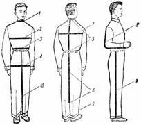 Технологические операции по пошиву женского платья