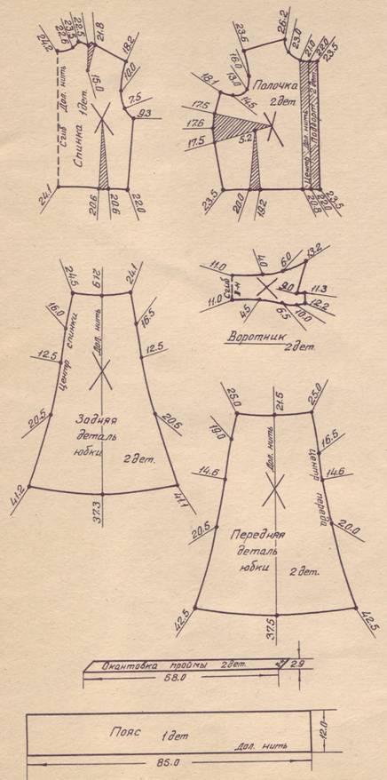 Выкройки для шелковых платьев