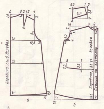 Блузка.бай Платье M-714Платье полуприлегающего силуэта из двух видов ткани (ангора - основная, резинка - отделочная