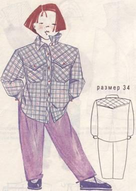Типы блузок