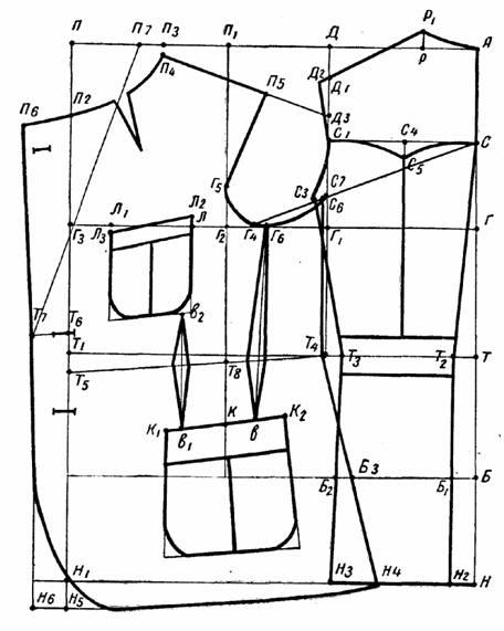 Как шить жакеты и пиджаки своими руками: мастер-классы